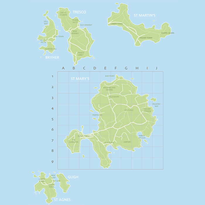 Islands Overview